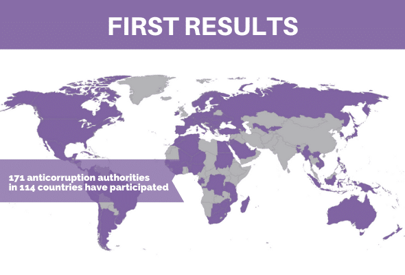 AFA-First-Results-Cartographie-2019