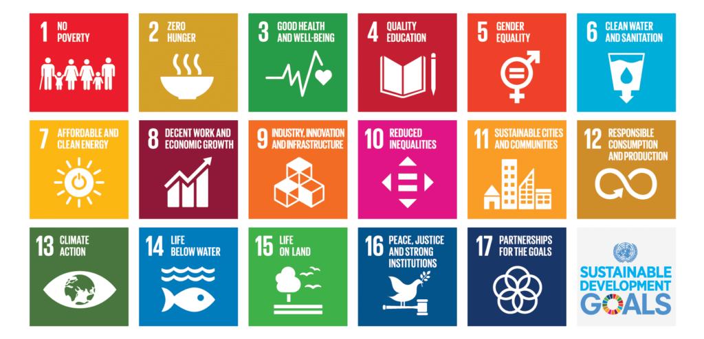 UN-SDG-Poster